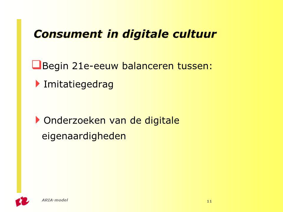 ARIA-model 11 Consument in digitale cultuur  Begin 21e-eeuw balanceren tussen:  Imitatiegedrag  Onderzoeken van de digitale eigenaardigheden