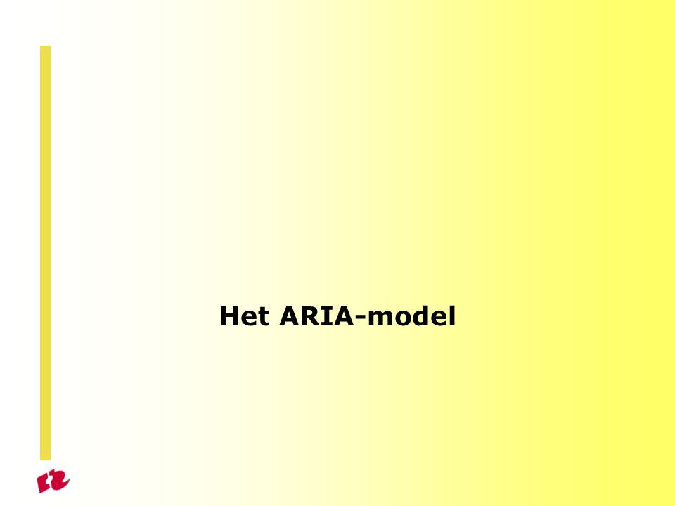 Het ARIA-model