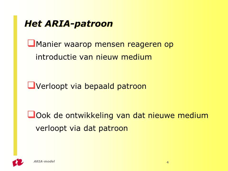 ARIA-model 4 Het ARIA-patroon  Manier waarop mensen reageren op introductie van nieuw medium  Verloopt via bepaald patroon  Ook de ontwikkeling van dat nieuwe medium verloopt via dat patroon