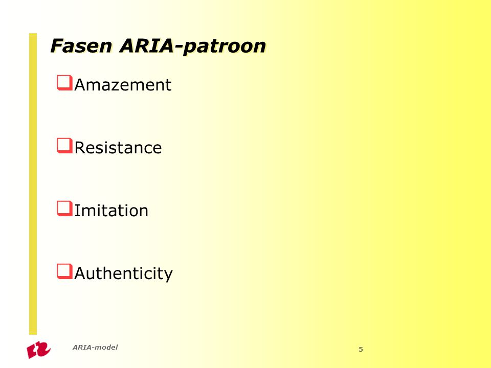ARIA-model 5 Fasen ARIA-patroon  Amazement  Resistance  Imitation  Authenticity