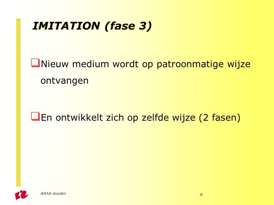 ARIA-model 8 IMITATION (fase 3)  Nieuw medium wordt op patroonmatige wijze ontvangen  En ontwikkelt zich op zelfde wijze (2 fasen)