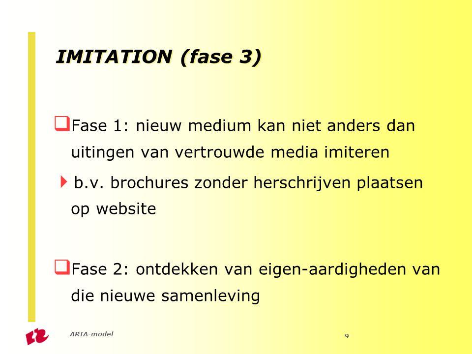 ARIA-model 9 IMITATION (fase 3)  Fase 1: nieuw medium kan niet anders dan uitingen van vertrouwde media imiteren  b.v. brochures zonder herschrijven
