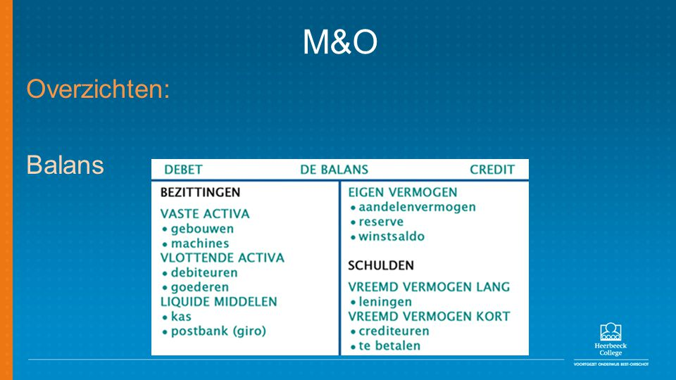 M&O Overzichten: Balans