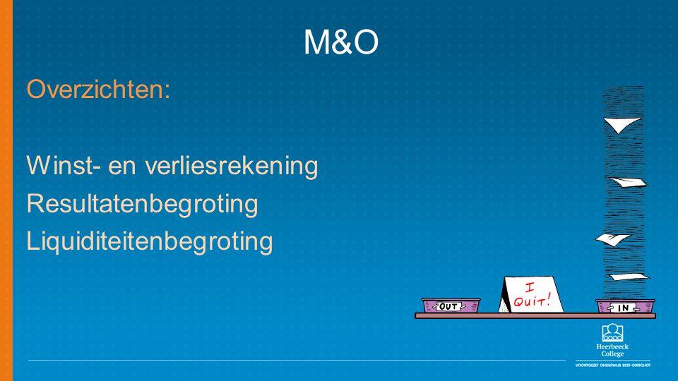 M&O Overzichten: Winst- en verliesrekening Resultatenbegroting Liquiditeitenbegroting