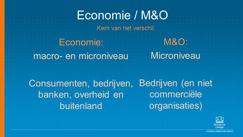 Economie / M&O Economie: macro- en microniveau Consumenten, bedrijven, banken, overheid en buitenland M&O: Microniveau Bedrijven (en niet commerciële