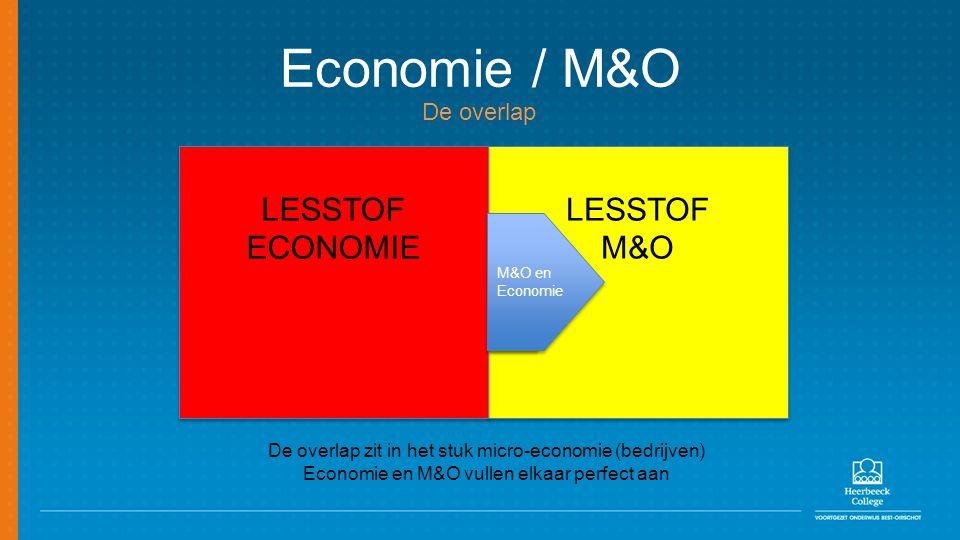 Economie / M&O LESSTOF M&O LESSTOF M&O LESSTOF ECONOMIE LESSTOF ECONOMIE M&O en Economie M&O en Economie De overlap De overlap zit in het stuk micro-e