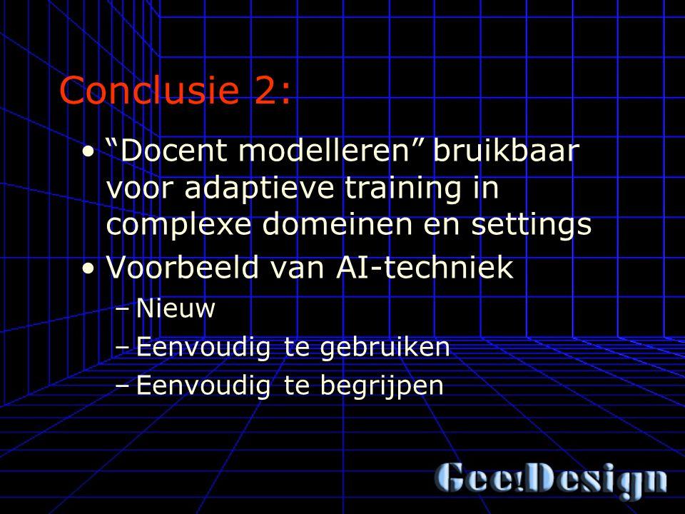 Conclusie 2: Docent modelleren bruikbaar voor adaptieve training in complexe domeinen en settings Voorbeeld van AI-techniek –Nieuw –Eenvoudig te gebruiken –Eenvoudig te begrijpen