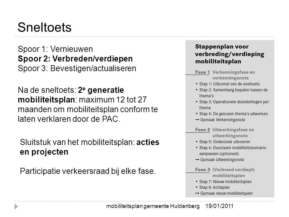Sneltoets Spoor 1: Vernieuwen Spoor 2: Verbreden/verdiepen Spoor 3: Bevestigen/actualiseren Na de sneltoets: 2 e generatie mobiliteitsplan: maximum 12 tot 27 maanden om mobiliteitsplan conform te laten verklaren door de PAC.