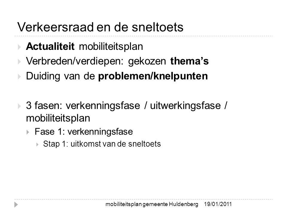 Verkeersraad en de sneltoets  Actualiteit mobiliteitsplan  Verbreden/verdiepen: gekozen thema's  Duiding van de problemen/knelpunten  3 fasen: ver