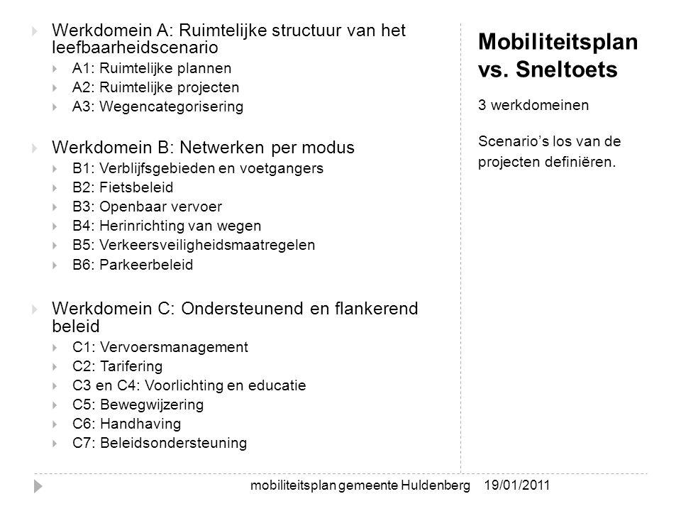 Mobiliteitsplan vs. Sneltoets 3 werkdomeinen Scenario's los van de projecten definiëren.  Werkdomein A: Ruimtelijke structuur van het leefbaarheidsce