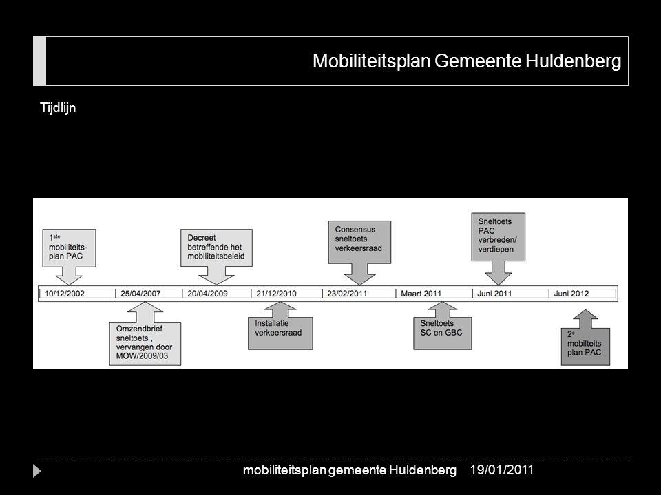 Mobiliteitsplan Gemeente Huldenberg Tijdlijn 19/01/2011mobiliteitsplan gemeente Huldenberg