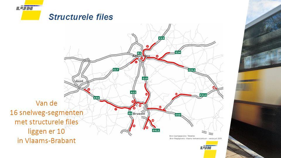 Structurele files Van de 16 snelweg-segmenten met structurele files liggen er 10 in Vlaams-Brabant