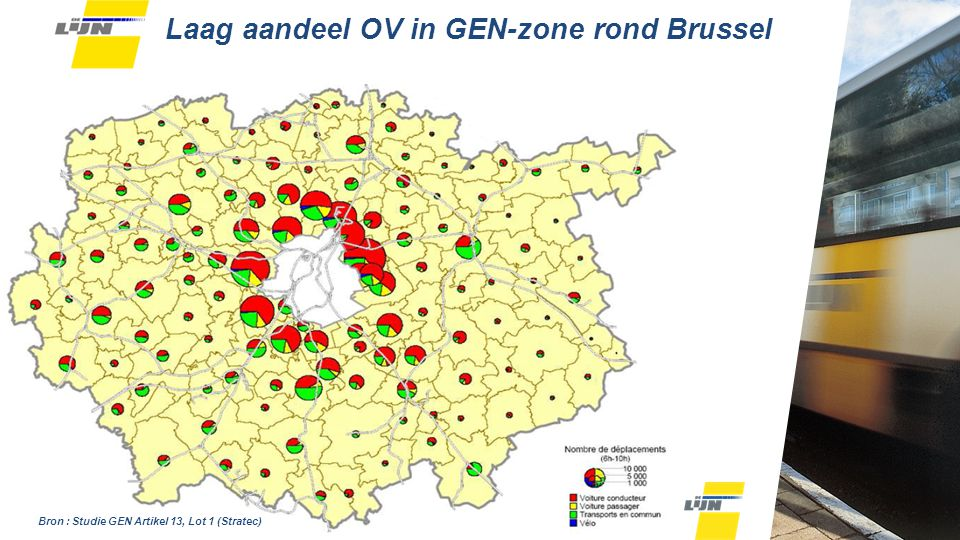 Laag aandeel OV in GEN-zone rond Brussel Bron : Studie GEN Artikel 13, Lot 1 (Stratec)