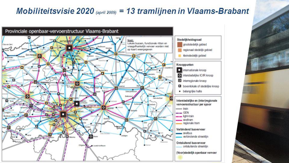 Mobiliteitsvisie 2020 (april 2009) = 13 tramlijnen in Vlaams-Brabant
