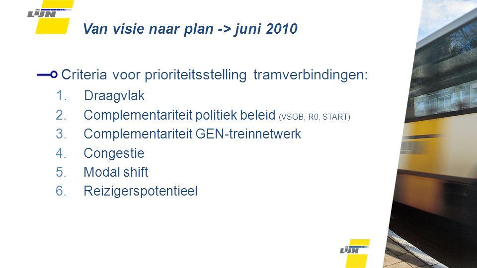 Van visie naar plan -> juni 2010 Criteria voor prioriteitsstelling tramverbindingen: 1.
