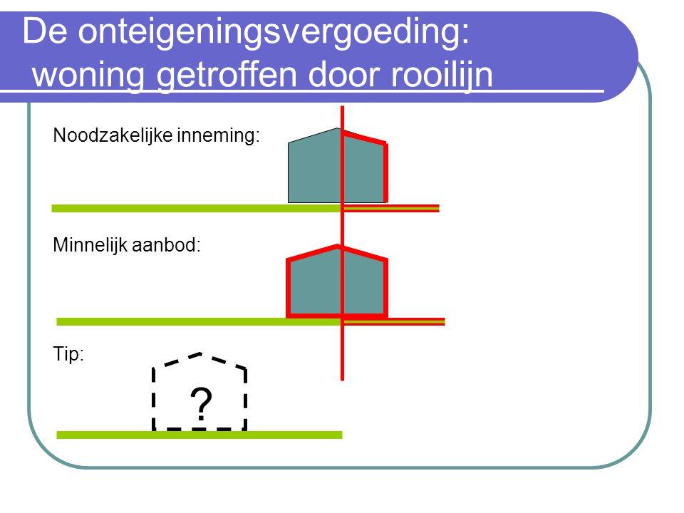 De onteigeningsvergoeding: woning getroffen door rooilijn Noodzakelijke inneming: Minnelijk aanbod: Tip: ?