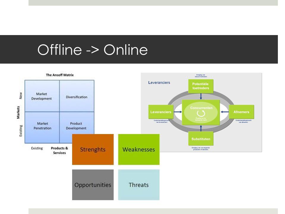 Ansoff: online  Marktpenetratrie  UPC – Social Media  Marktontwikkeling  Bol.com - Mediawinkel  Productontwikkeling  T-Mobile – Online forum voor Q&A's  Diversificatie  Nike.com – Design your own shoes
