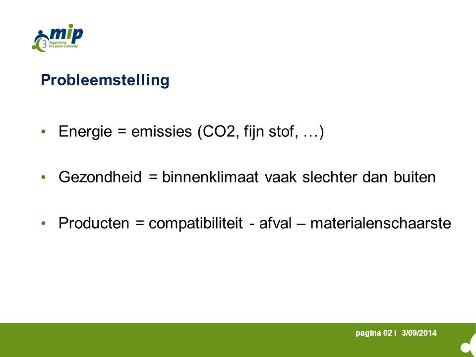 3/09/2014pagina 02 I Probleemstelling Energie = emissies (CO2, fijn stof, …) Gezondheid = binnenklimaat vaak slechter dan buiten Producten = compatibiliteit - afval – materialenschaarste
