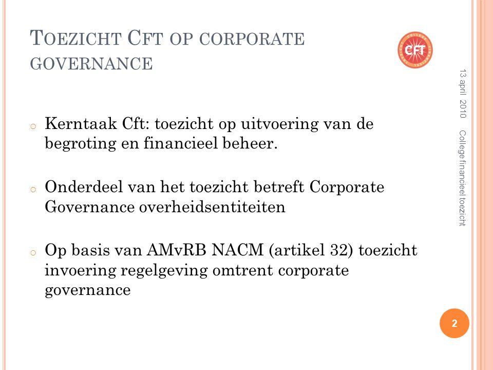 T OEZICHT C FT OP CORPORATE GOVERNANCE o Kerntaak Cft: toezicht op uitvoering van de begroting en financieel beheer.