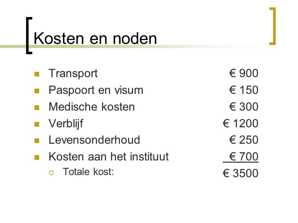 Kosten en noden Transport Paspoort en visum Medische kosten Verblijf Levensonderhoud Kosten aan het instituut  Totale kost: € 900 € 150 € 300 € 1200