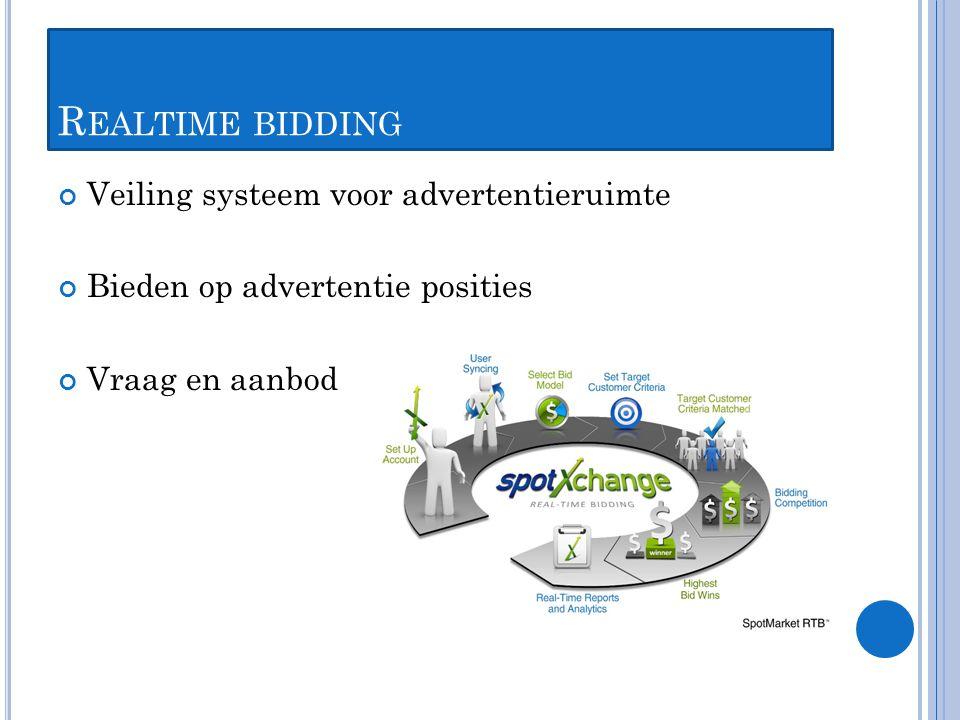 R EALTIME BIDDING Veiling systeem voor advertentieruimte Bieden op advertentie posities Vraag en aanbod