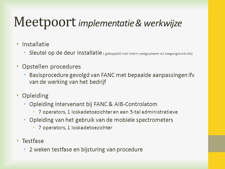 Meetpoort implementatie & werkwijze Installatie Sleutel op de deur installatie ( gekoppeld met intern weegsysteem en toegangscontrole) Opstellen proce