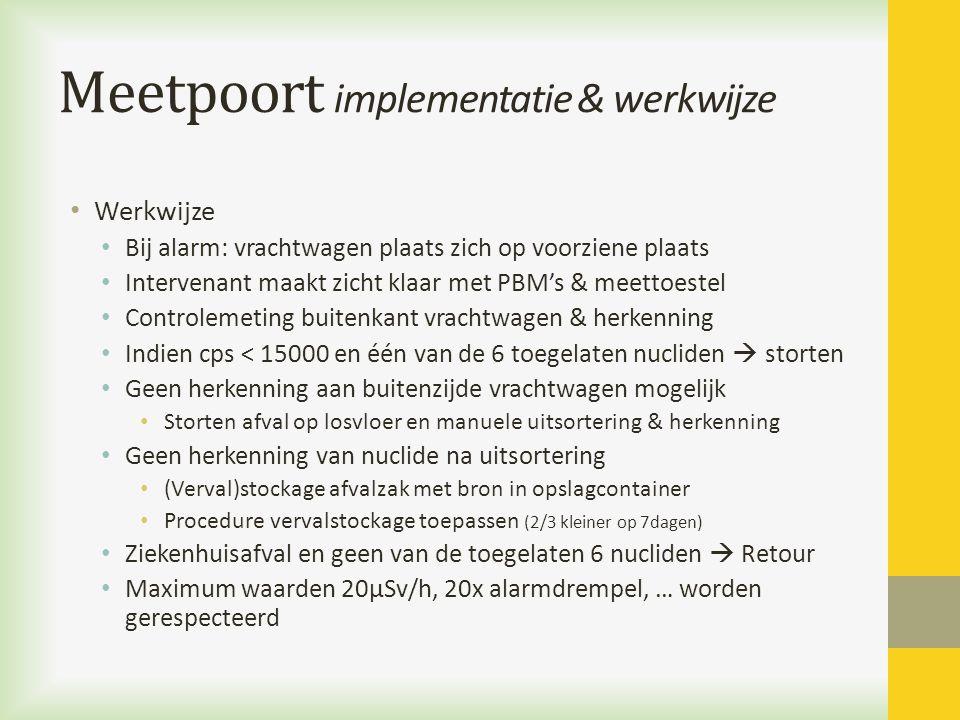 Meetpoort implementatie & werkwijze Werkwijze Bij alarm: vrachtwagen plaats zich op voorziene plaats Intervenant maakt zicht klaar met PBM's & meettoe