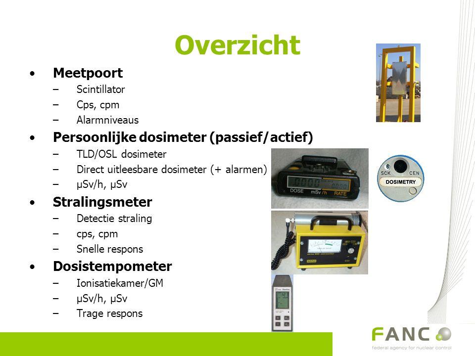 Overzicht Meetpoort –Scintillator –Cps, cpm –Alarmniveaus Persoonlijke dosimeter (passief/actief) –TLD/OSL dosimeter –Direct uitleesbare dosimeter (+