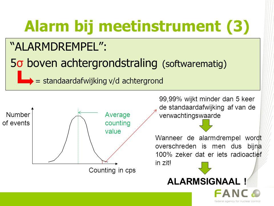 """ALARMDREMPEL"": 5σ boven achtergrondstraling (softwarematig) = standaardafwijking v/d achtergrond Alarm bij meetinstrument (3) Counting in cps Number"