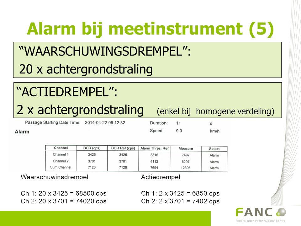 """""""WAARSCHUWINGSDREMPEL"""": 20 x achtergrondstraling Alarm bij meetinstrument (5) Waarschuwingsdrempel Waarschuwinsdrempel Actiedrempel Ch 1: 20 x 3425 ="""