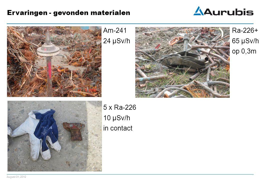 August 31, 2012 Ervaringen - gevonden materialen Am-241 24 µSv/h Ra-226+ 65 µSv/h op 0,3m 5 x Ra-226 10 µSv/h in contact