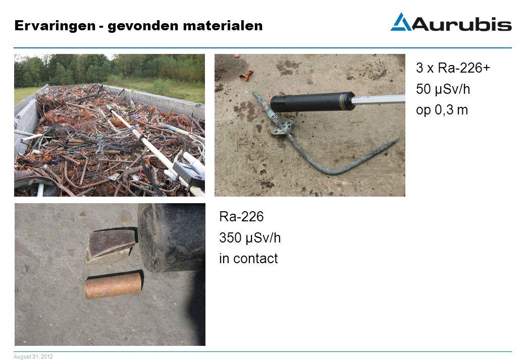 August 31, 2012 Ervaringen - gevonden materialen Ra-226 350 µSv/h in contact 3 x Ra-226+ 50 µSv/h op 0,3 m