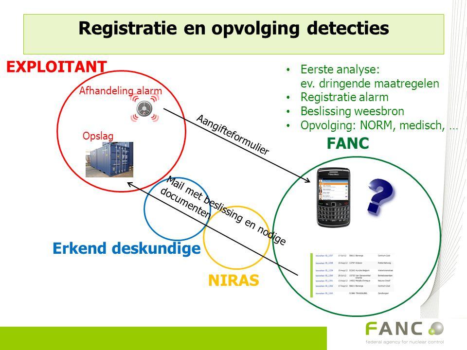 Registratie en opvolging detecties FANC EXPLOITANT NIRAS Erkend deskundige Aangifteformulier Eerste analyse: ev. dringende maatregelen Registratie ala