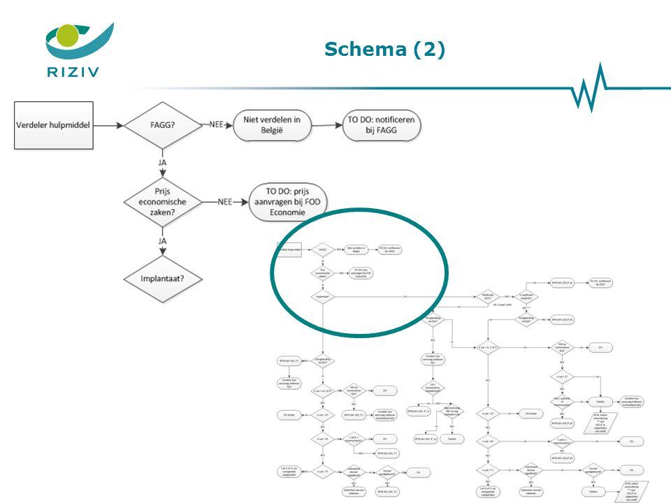 Schema (2)