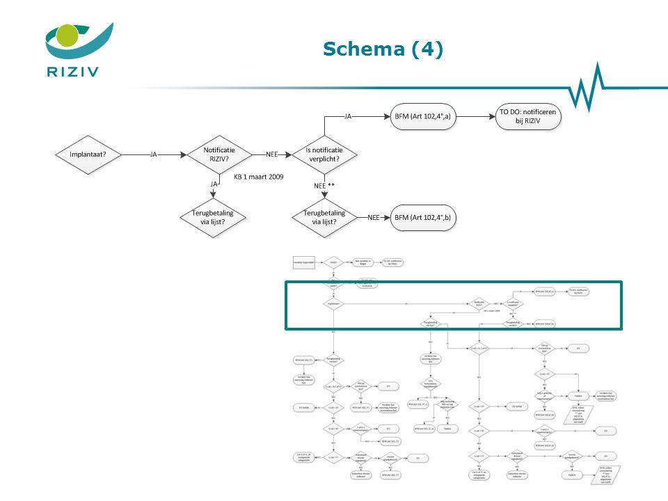 Schema (4)