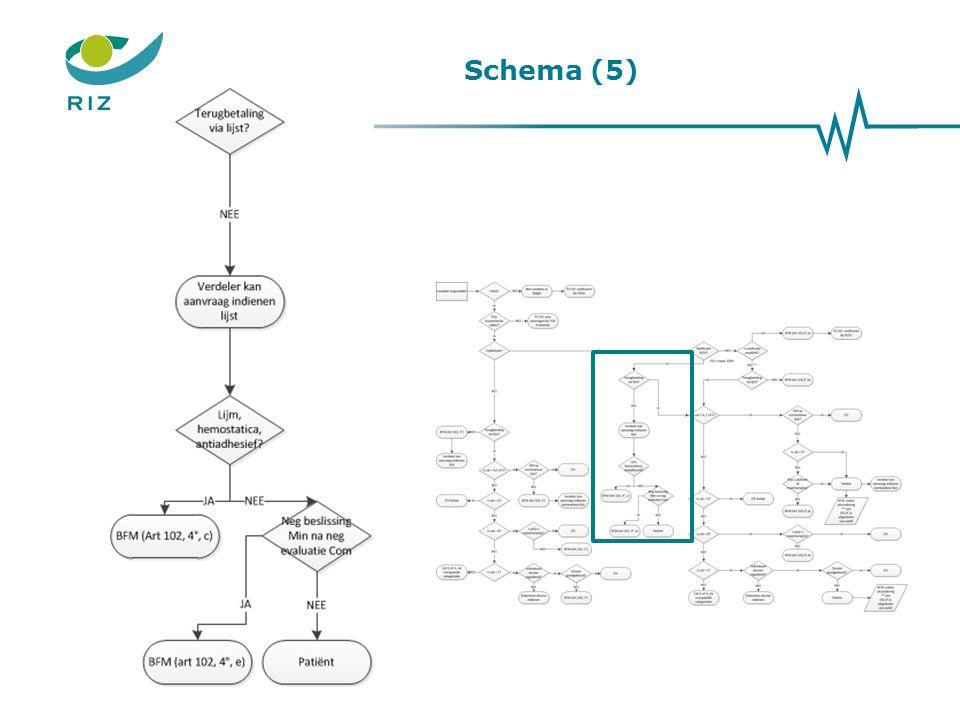 Schema (5)
