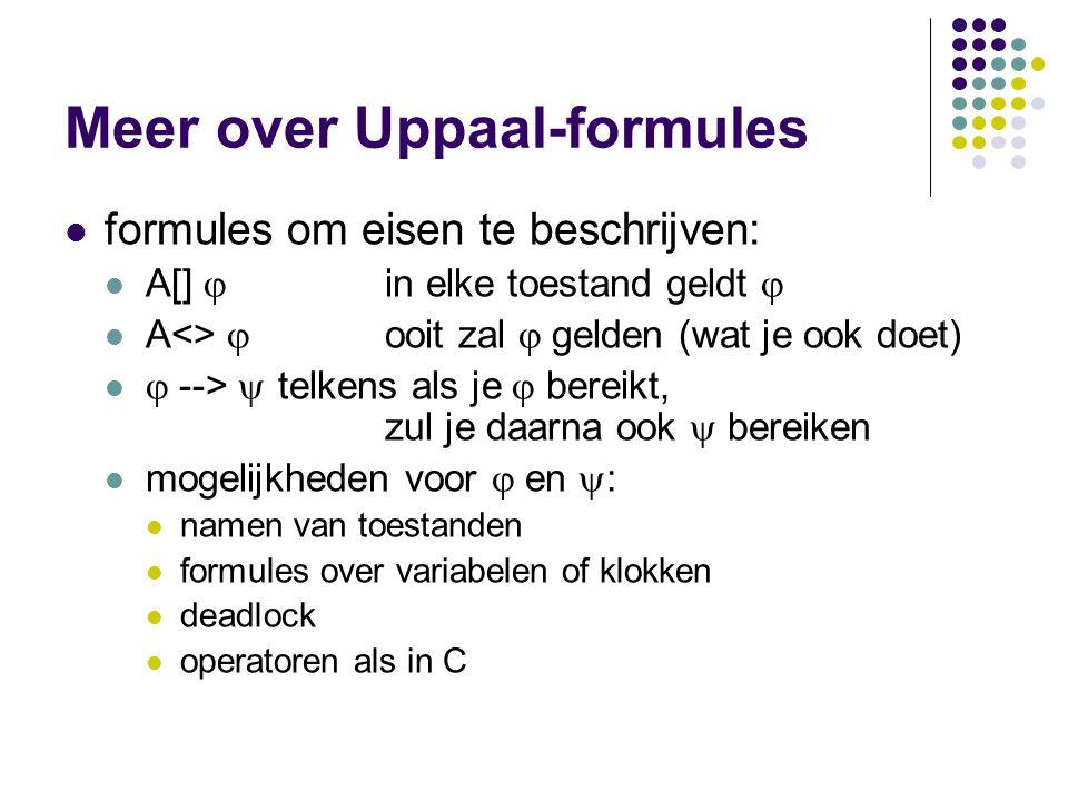 Meer over Uppaal-formules formules om eisen te beschrijven: A[]  in elke toestand geldt  A<>  ooit zal  gelden (wat je ook doet)  -->  telkens a