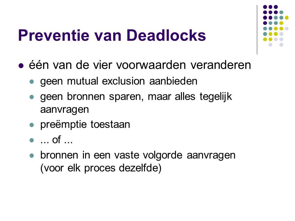 Preventie van Deadlocks één van de vier voorwaarden veranderen geen mutual exclusion aanbieden geen bronnen sparen, maar alles tegelijk aanvragen preë