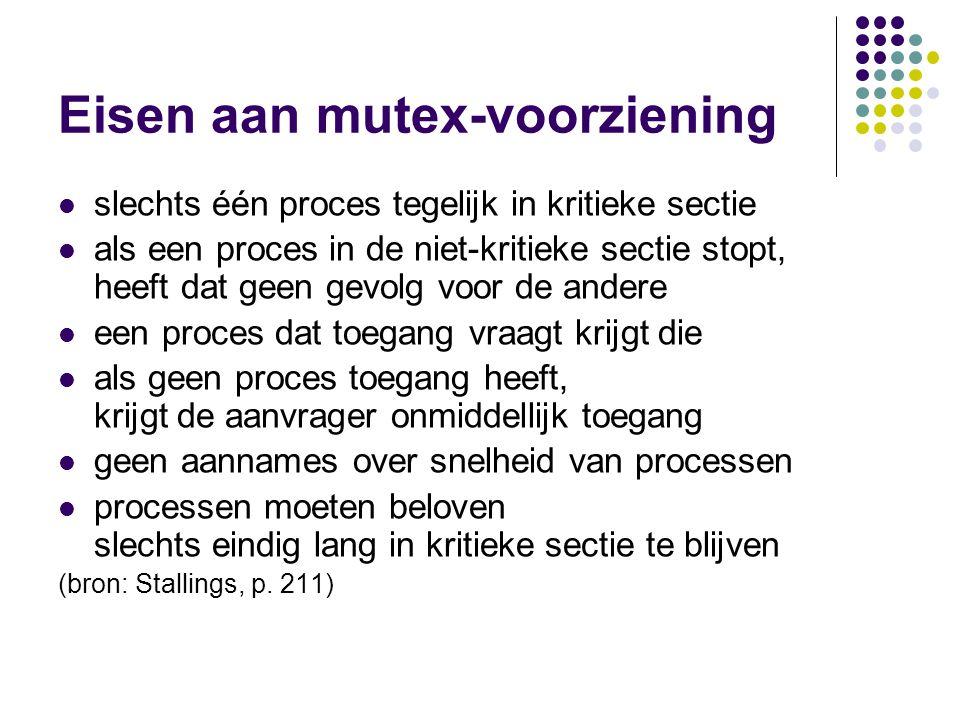 Eisen aan mutex-voorziening slechts één proces tegelijk in kritieke sectie als een proces in de niet-kritieke sectie stopt, heeft dat geen gevolg voor