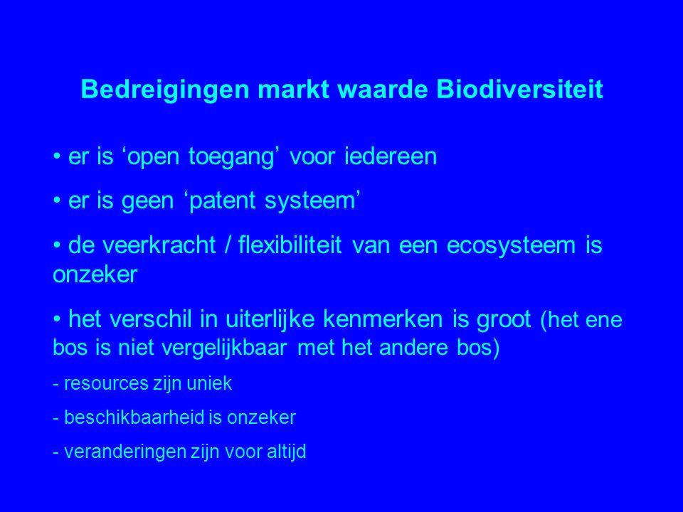 Bedreigingen markt waarde Biodiversiteit er is 'open toegang' voor iedereen er is geen 'patent systeem' de veerkracht / flexibiliteit van een ecosyste