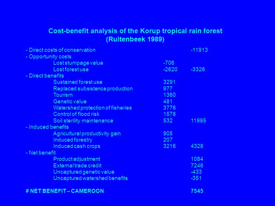 Cost-benefit analysis of the Korup tropical rain forest (Ruitenbeek 1989) - Direct costs of conservation-11913 - Opportunity costs Lost stumpage value-706 Lost forest use-2620-3326 - Direct benefits Sustained forest use3291 Replaced subsistence production977 Tourism1360 Genetic value481 Watershed protection of fisheries3776 Control of flood risk1578 Soil sterility maintenance53211995 - Induced benefits Agricultural productivity gain905 Induced forestry207 Induced cash crops32164328 - Net benefit Product adjustment1084 External trade credit7246 Uncaptured genetic value-433 Uncaptured watershed benefits-351 # NET BENEFIT – CAMEROON7545
