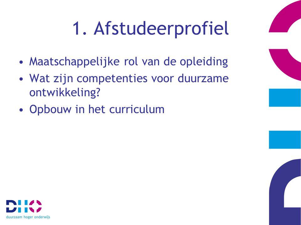 1. Afstudeerprofiel Maatschappelijke rol van de opleiding Wat zijn competenties voor duurzame ontwikkeling? Opbouw in het curriculum