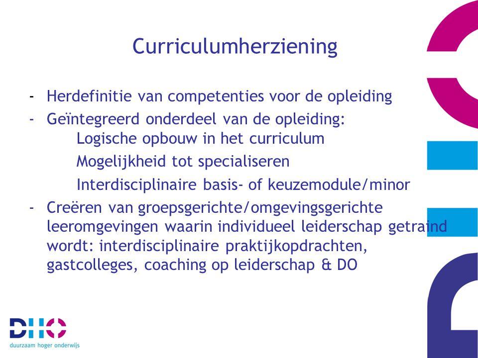 Curriculumherziening - Herdefinitie van competenties voor de opleiding -Geïntegreerd onderdeel van de opleiding: Logische opbouw in het curriculum Mogelijkheid tot specialiseren Interdisciplinaire basis- of keuzemodule/minor - Creëren van groepsgerichte/omgevingsgerichte leeromgevingen waarin individueel leiderschap getraind wordt: interdisciplinaire praktijkopdrachten, gastcolleges, coaching op leiderschap & DO