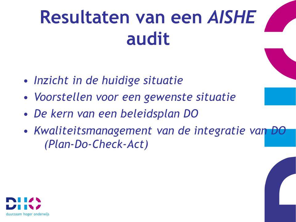 Resultaten van een AISHE audit Inzicht in de huidige situatie Voorstellen voor een gewenste situatie De kern van een beleidsplan DO Kwaliteitsmanagement van de integratie van DO (Plan-Do-Check-Act)