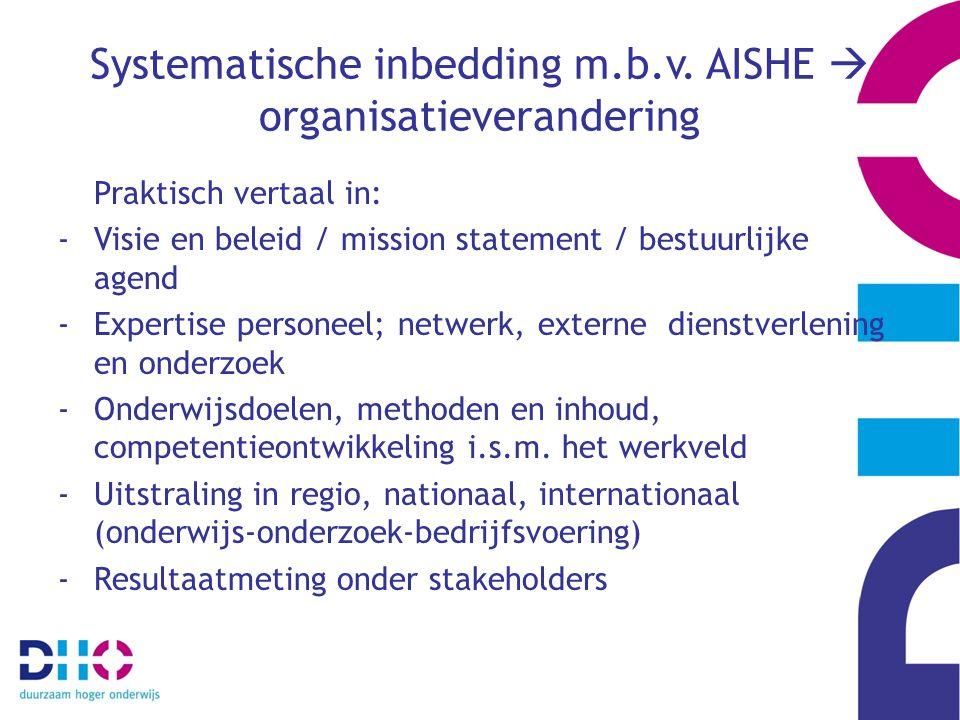 Systematische inbedding m.b.v. AISHE  organisatieverandering Praktisch vertaal in: -Visie en beleid / mission statement / bestuurlijke agend -Experti