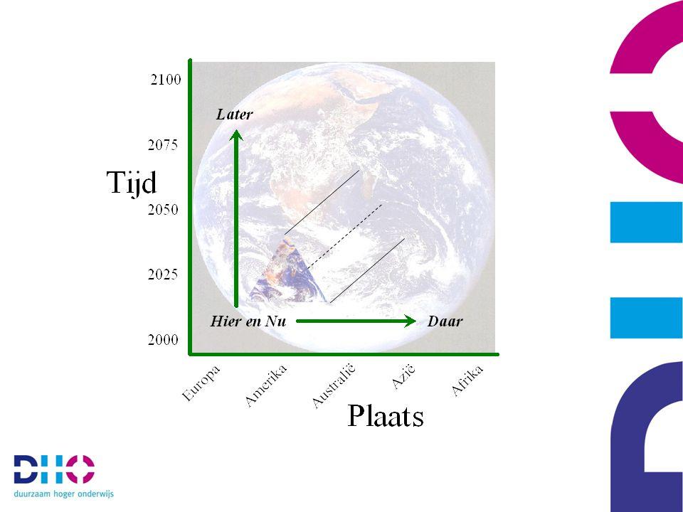 People PlanetProfit Bearable Viable albaar) Equitable