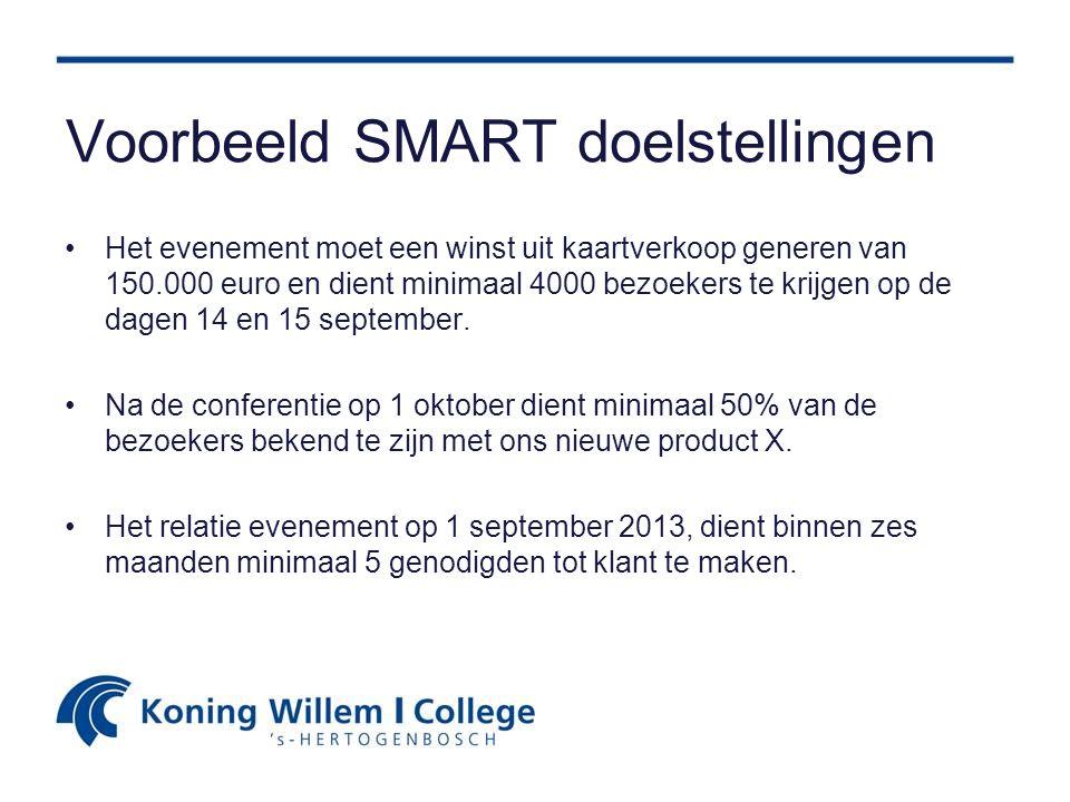 Voorbeeld SMART doelstellingen Het evenement moet een winst uit kaartverkoop generen van 150.000 euro en dient minimaal 4000 bezoekers te krijgen op de dagen 14 en 15 september.