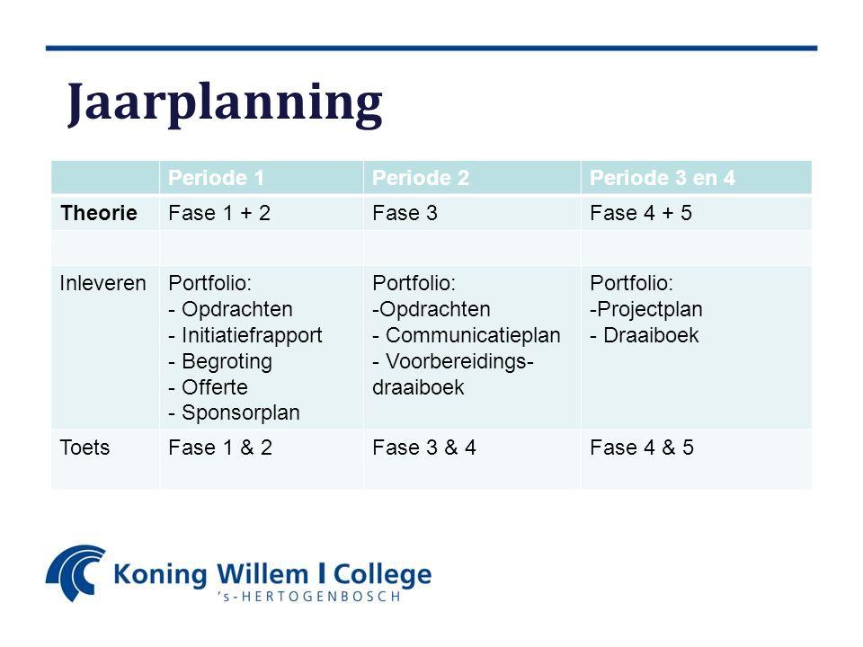 Periode 1Periode 2Periode 3 en 4 TheorieFase 1 + 2Fase 3Fase 4 + 5 InleverenPortfolio: - Opdrachten - Initiatiefrapport - Begroting - Offerte - Sponsorplan Portfolio: -Opdrachten - Communicatieplan - Voorbereidings- draaiboek Portfolio: -Projectplan - Draaiboek ToetsFase 1 & 2Fase 3 & 4Fase 4 & 5 Jaarplanning