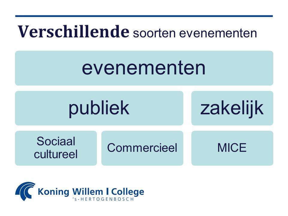 Verschillende soorten evenementen evenementen publiek Sociaal cultureel Commercieel zakelijk MICE