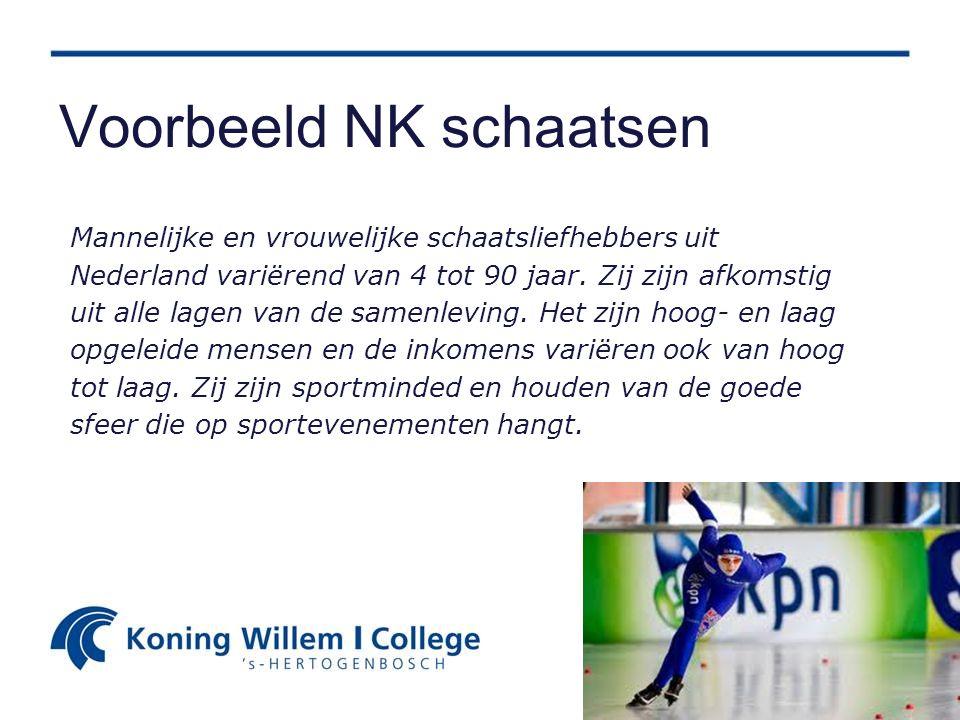 Voorbeeld NK schaatsen Mannelijke en vrouwelijke schaatsliefhebbers uit Nederland variërend van 4 tot 90 jaar. Zij zijn afkomstig uit alle lagen van d